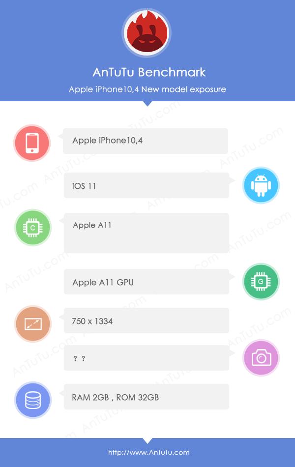 El iPhone X se aparece por Geekbench - iphone-8-antutu