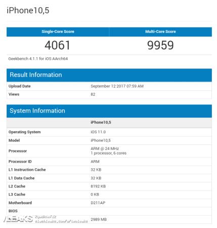 El iPhone X se aparece por Geekbench