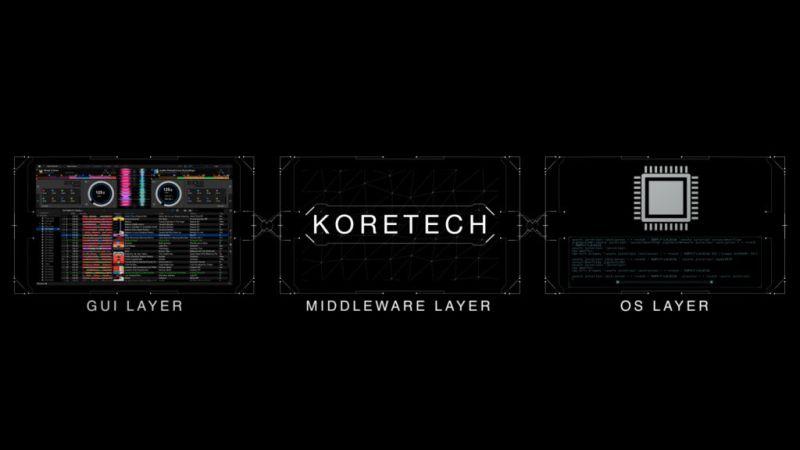Pioneer DJ lanza rekordbox 5.0 con funciones y características mejoradas - koretech-800x450