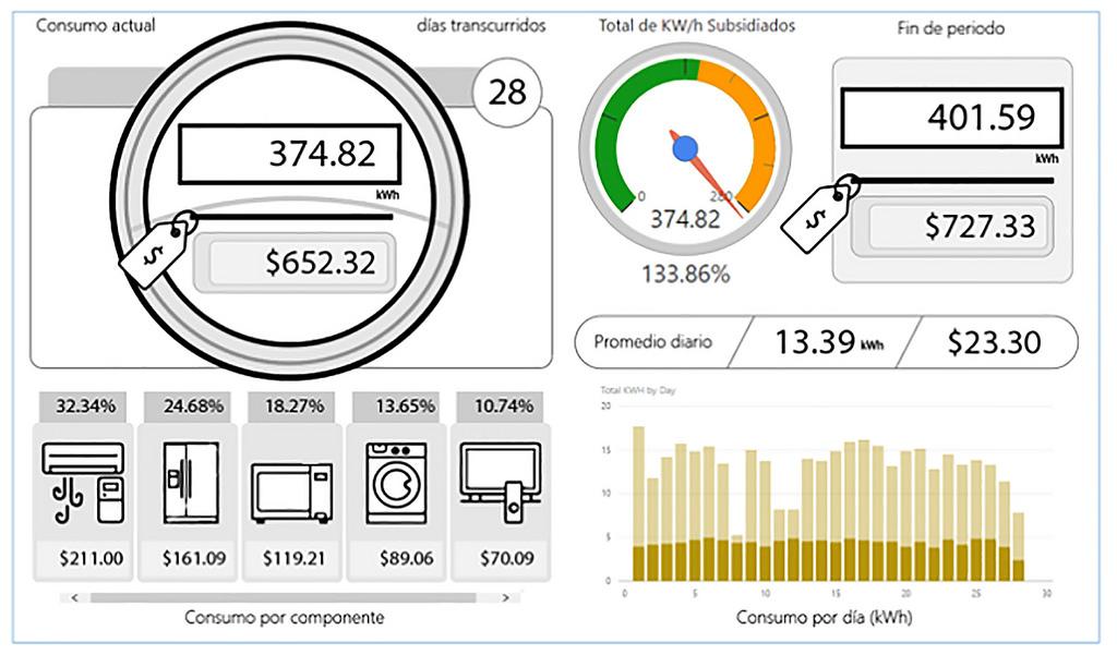 Mexicanos crean tecnología que te empodera de tu consumo eléctrico - chekinwatts_1