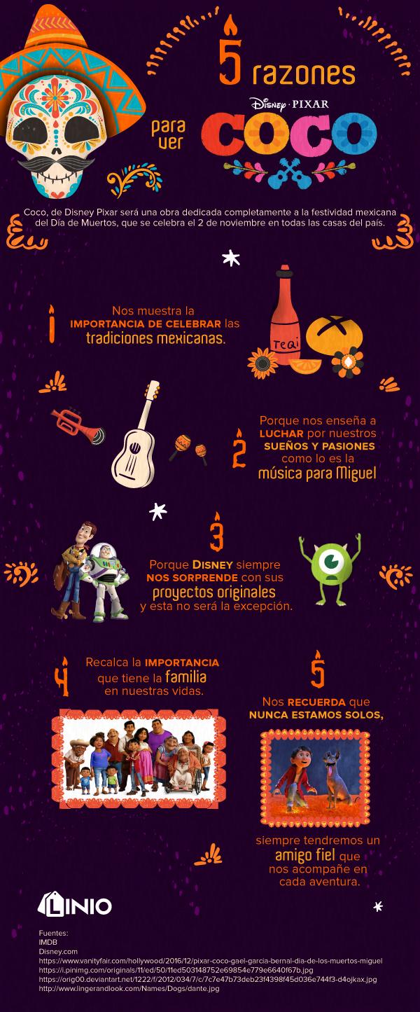 5 razones para ver la película de COCO de Disney - coco_infografia