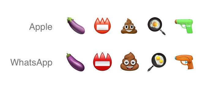 WhatsApp para Android presenta nuevos emojis en su más reciente beta