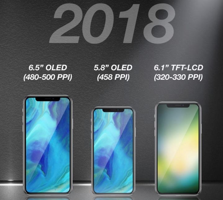 Apple lanzará tres nuevos iPhone todo pantalla en 2018, según reporte - iphone-family-2018