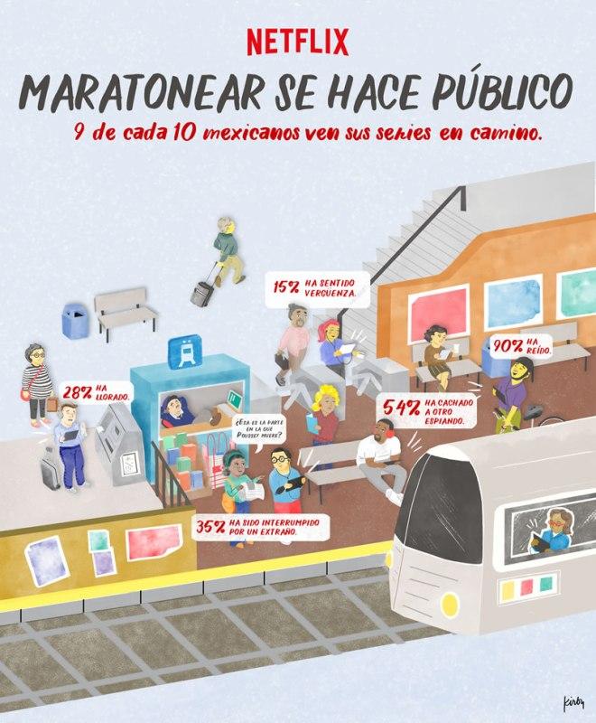 ver netflix en publico 2 660x800 México, el país donde más gente ve series en público