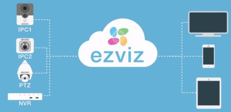 Ahora puedes proteger la privacidad de tus videos con Cloudplay