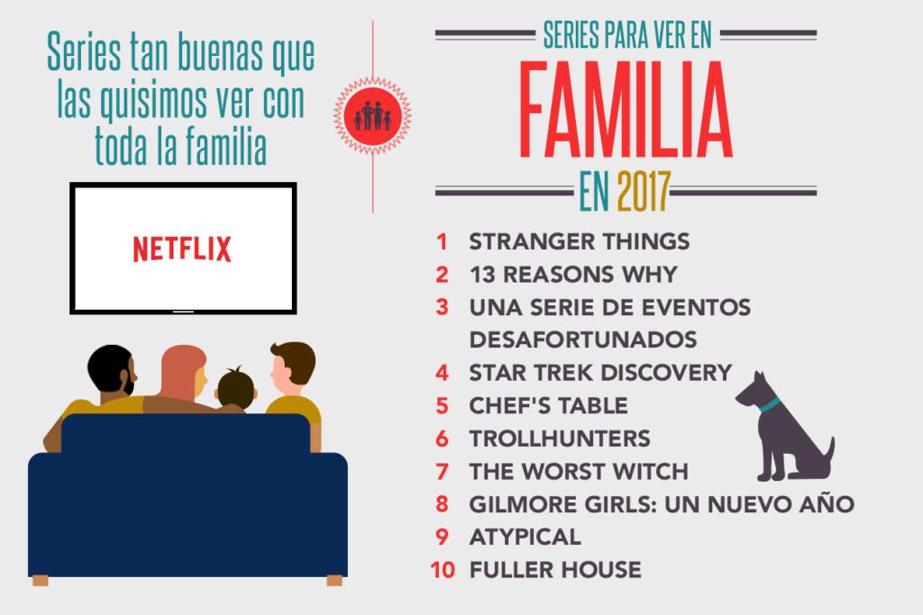Esto fue lo más visto en Netflix en 2017 - las-series-que-nos-inspiraron-a-ver-en-familia-en-2017