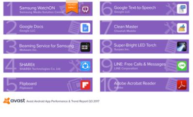 Las 10 apps que más afectan el rendimiento de Android - plicaciones-que-afectan-negativamente-el-rendimiento-de-los-telefonos-inteligentes