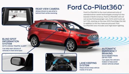 Ford Co-Pilot360: integra asistencia de frenado automático de emergencia