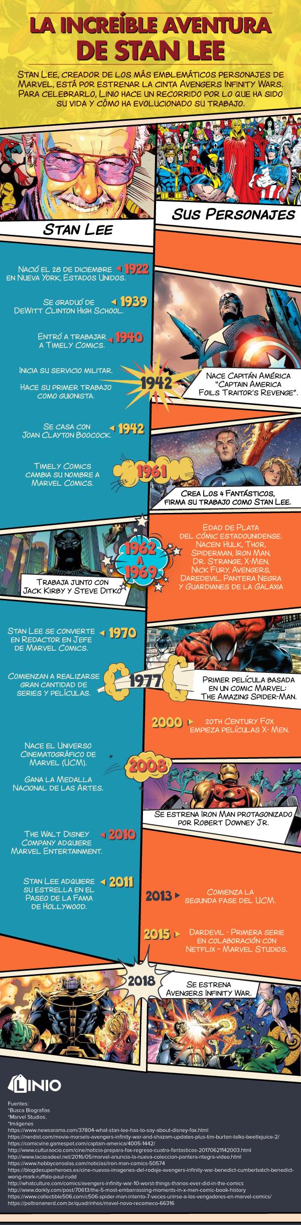 avengers linio infografia La increíble aventura de Stan Lee y sus personajes