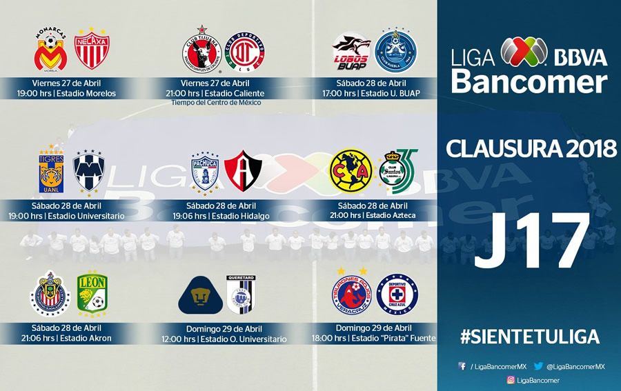 Jornada 17 de la Liga MX Clausura 2018: Horarios y dónde ver ...