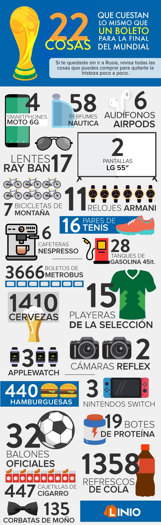 22 cosas a cambio de un boleto del Mundial 2018 [Infografía] - infografia_mundial_liniomx