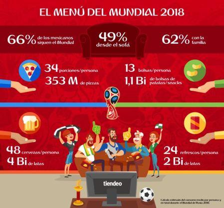 Esta es la cantidad de cerveza que consumirán mexicanos en el mundial 2018