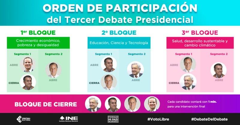 Tercer debate presidencial 2018 en vivo por internet este 12 de junio #DebateINE - orden-tercer-debate-presidencial-2018