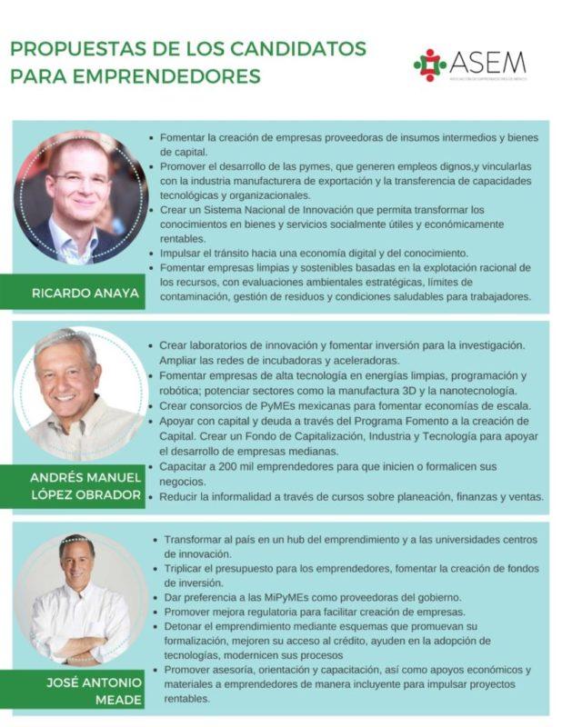 Las ¿propuestas? de los candidatos en materia de emprendimiento - propuestas-para-emprendedores-618x800