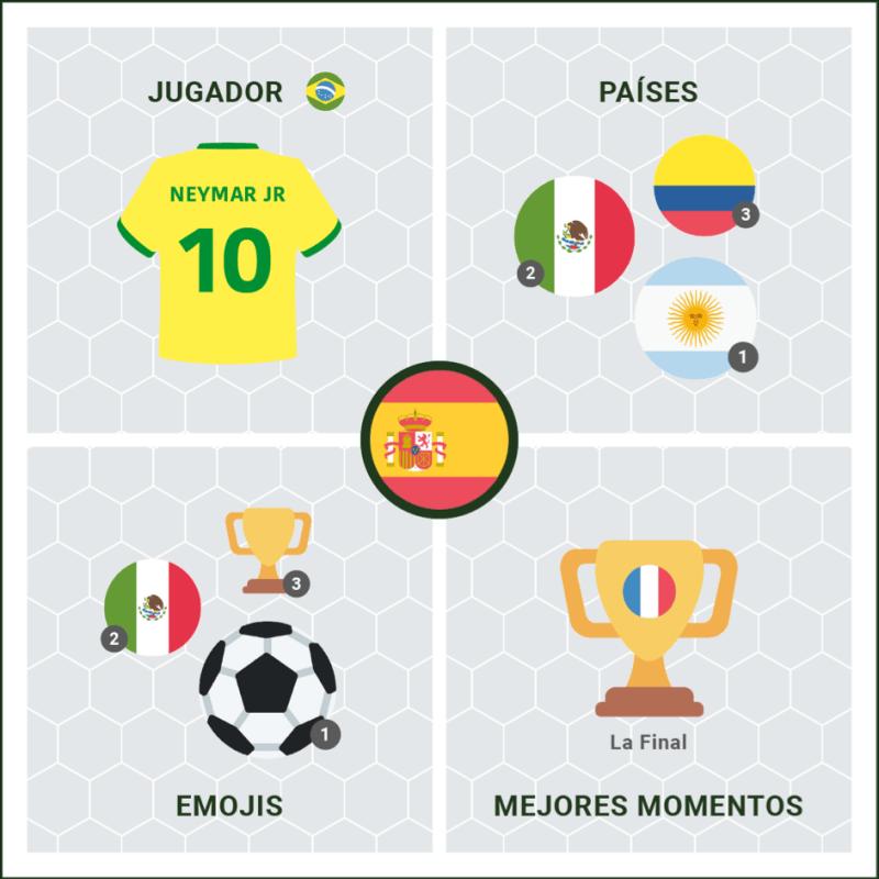 Esto es lo que nos dejó la Copa Mundial de Fútbol 2018 - jugadores-paises-800x800