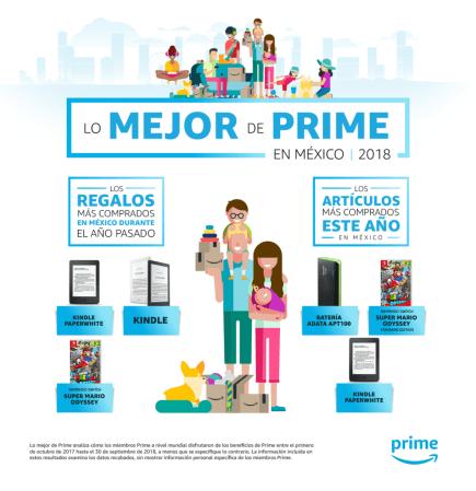 Conoce lo mejor de Prime en México durante 2018