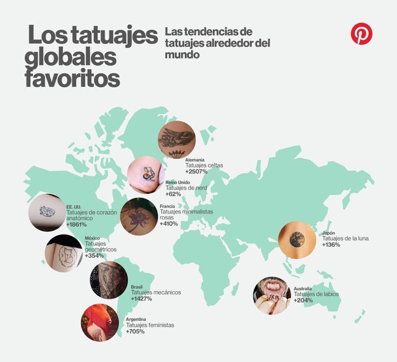 Tatuajes en Pinterest, inspiración 2019 - tatuajes-en-pinterest-2019-800x730