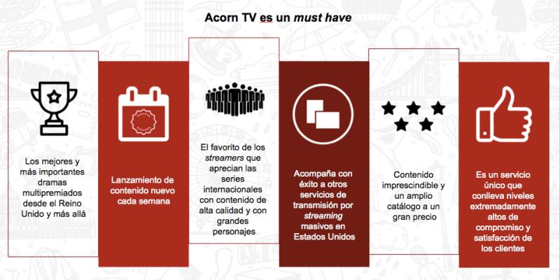 Acorn TV alcanzará un millón de suscriptores alrededor del mundo este 2019 - acorn-tv-beneficios