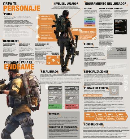 Características del juego Tom Clancy's The Division 2 que debes considerar