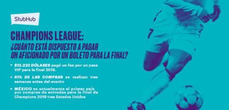 Champions League ¿Cuánto estás dispuesto a pagar para ir a la final?