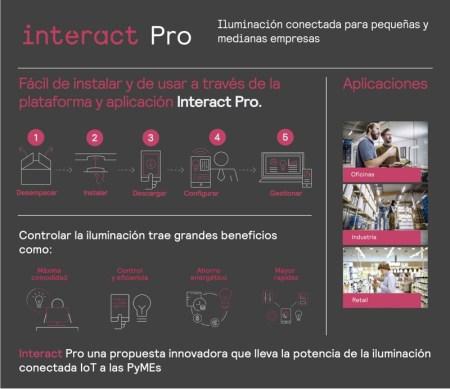 Lanzamiento de Interact Pro en México, iluminación conectada para PyMEs