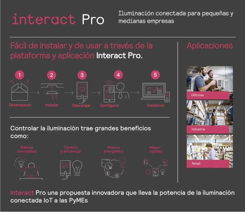 Lanzamiento de Interact Pro en México, iluminación conectada para PyMEs - infografia-interact-pro_signify