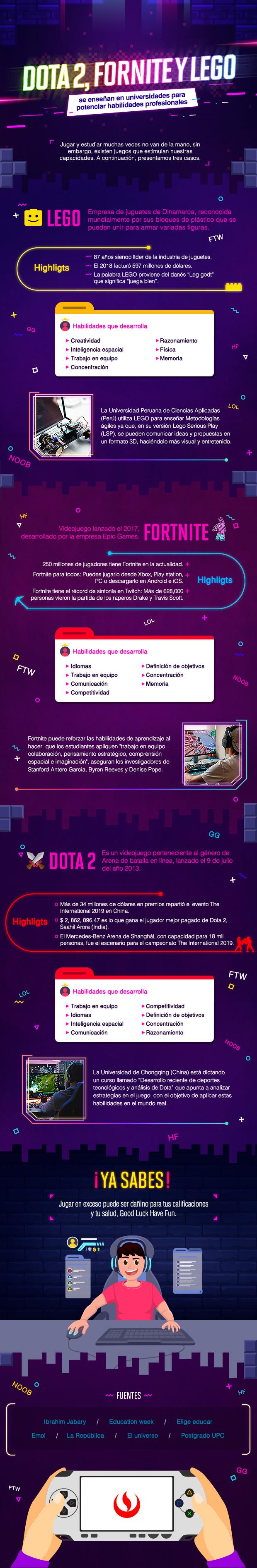 [Infografía] Los videojuegos que potencian habilidades profesionales - los-video-juegos-que-potencian-las-habilidades-profesionales