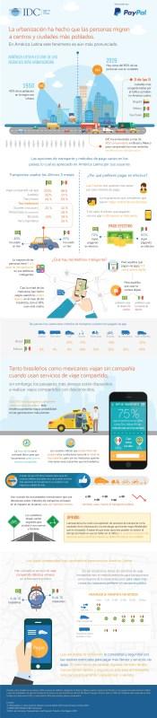 Movilidad urbana en México: Preferencias de transporte y métodos de pago - opciones_en_transporte_urbano_y_pagos_2019_paypal-175x800