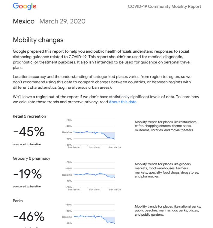 Google muestra cómo ha cambiado la movilidad de la gente por el COVID-19 - google-covid-19-report-mex