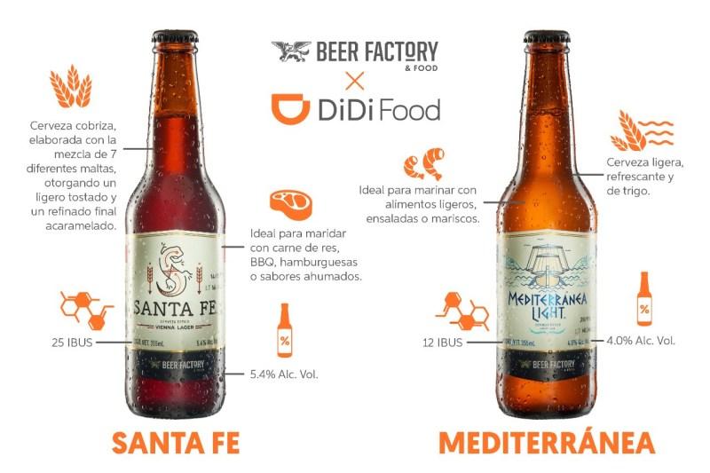 """Día de la Cerveza: DiDi Food y Beer Factory """"pichan"""" la segunda ronda - dia-de-la-cerveza_2"""