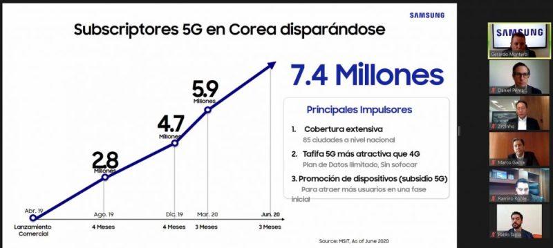 """Samsung México realiza foro virtual: """"El desarrollo de 5G, la clave para el bienestar"""" - foro-samsung-desarrollo-de-5g"""