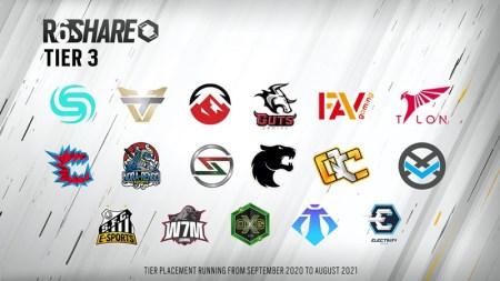 Ubisoft revela los equipos seleccionados del programa R6 SHARE de Tom Clancy's Rainbow Six Siege