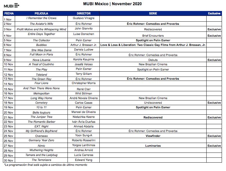 Estrenos en MUBI durante el mes de noviembre - mubi-noviembre-2020