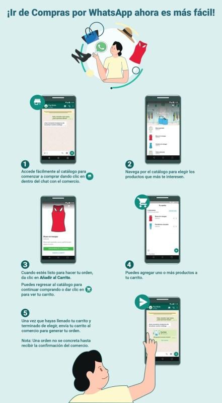 Carritos de compras en WhatsApp ¡conoce cómo usarlos paso a paso! - pasos-whatsapp-carritos
