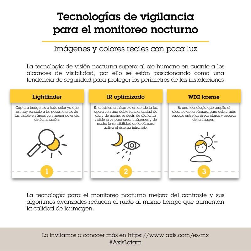 Tres tendencias tecnológicas de vigilancia para el monitoreo nocturno - tecnologicas-de-vigilancia_para_el_monitoreo_nocturno