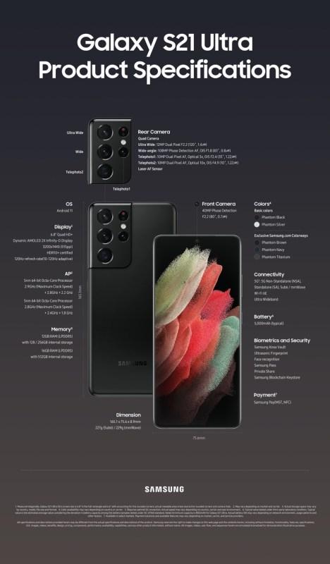 Samsung Galaxy S21 Ultra 5G ¡conoce sus características y precio! - galaxy-s21-ultra-caracteristicas-468x800