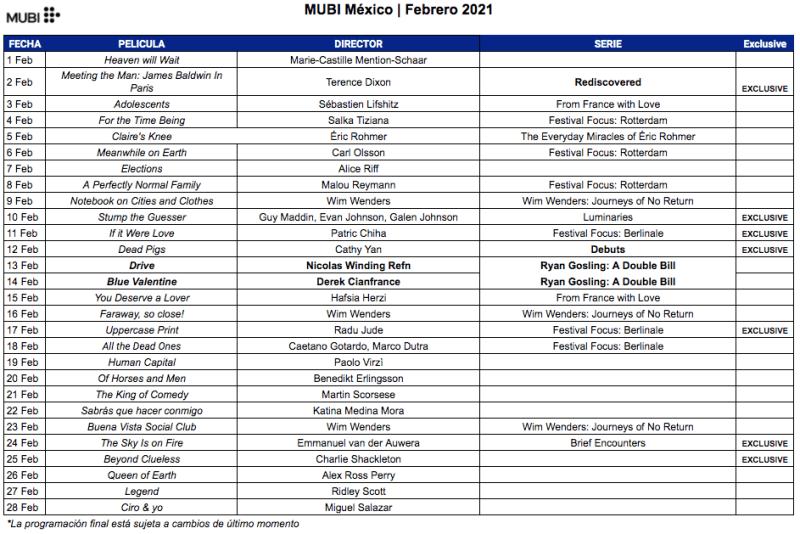 MUBI anuncia las películas que estarán disponibles durante febrero 2021 - programa-febrero-mubi-800x534