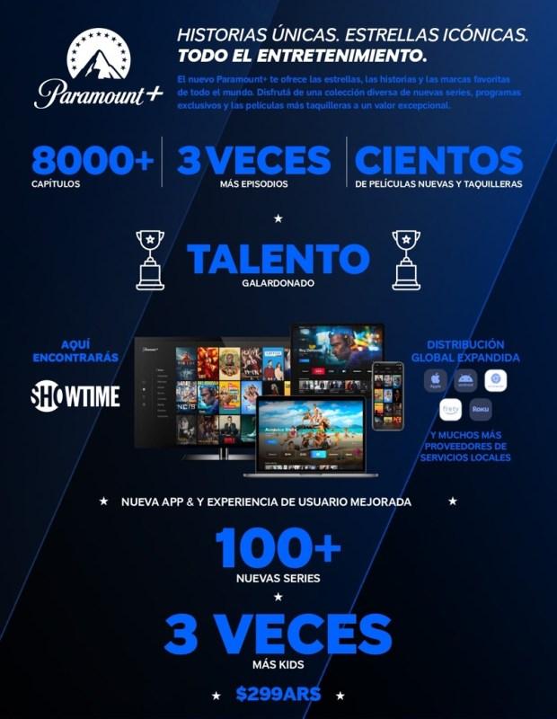 Paramount+, el servicio de streaming premium de ViacomCBS llega a México - paramount-plus-infografia-620x800