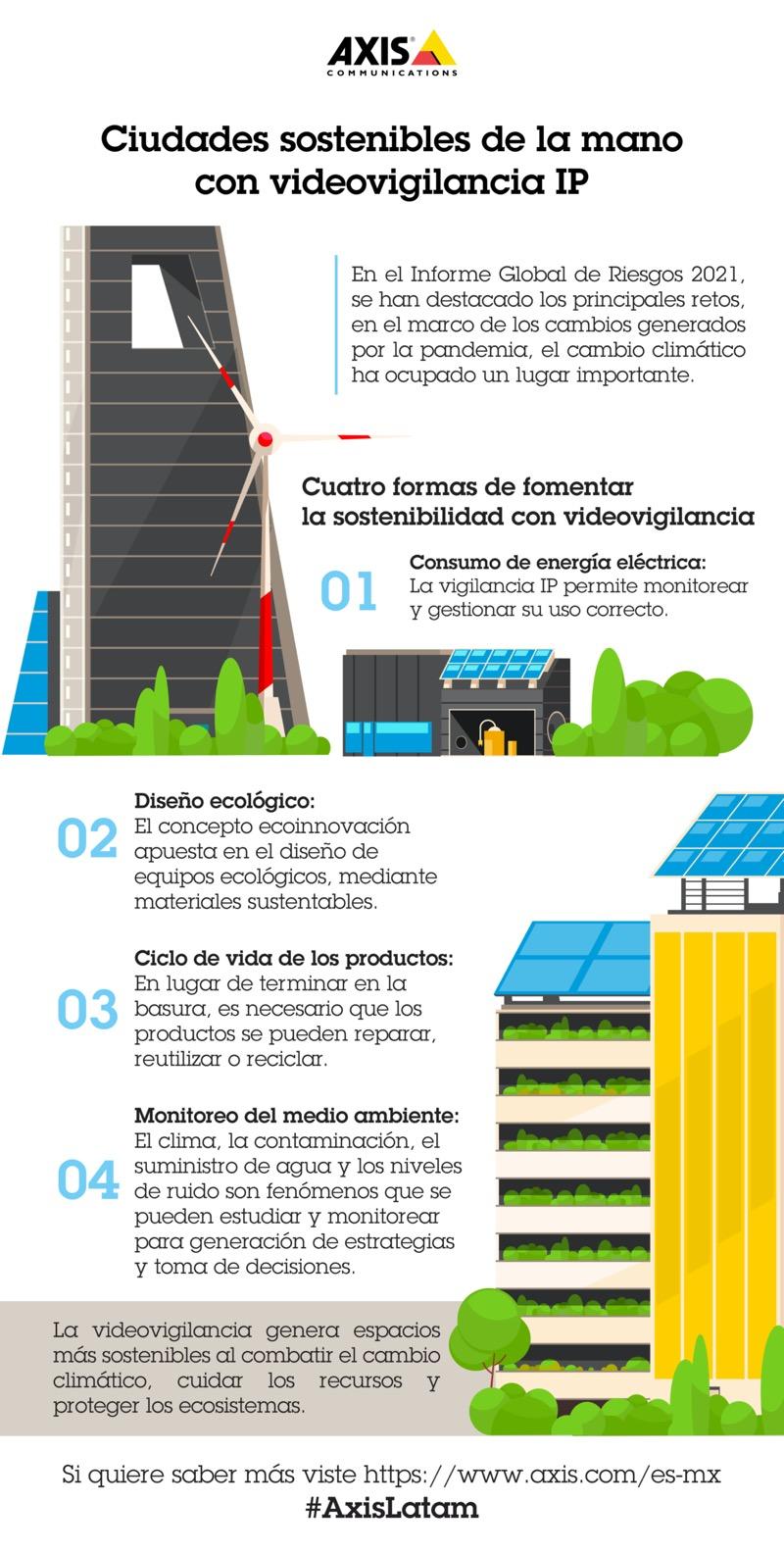 La Videovigilancia apoyando las ciudades sostenibles del mañana - videovigilancia