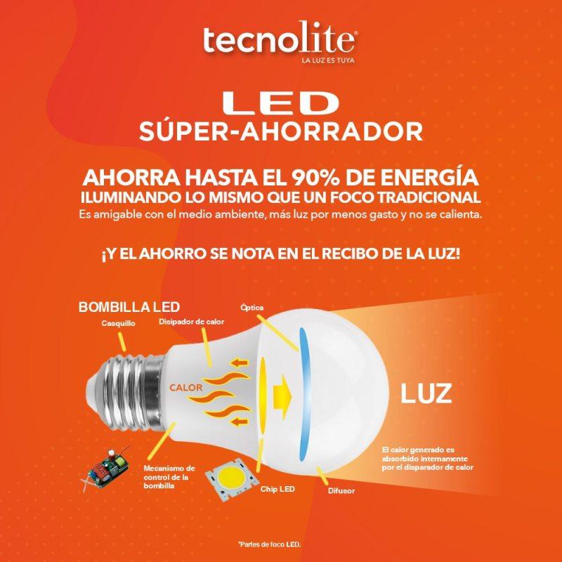 Conmemora el Día Internacional de la Madre Tierra ahorrando energía - led-super-ahorrador-partes-800x800