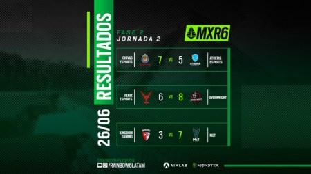 Resumen de la segunda semana del Campeonato Mexicano de Rainbow Six Siege