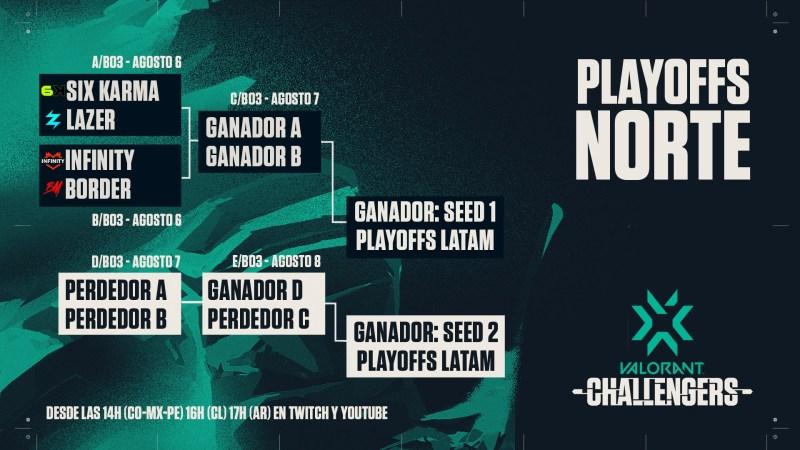 VALORANT Challengers listo para los Playoffs de la región Norte y Sur - valorant-challengers-playoffs-norte-1280x720