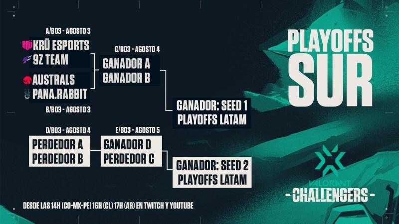 VALORANT Challengers listo para los Playoffs de la región Norte y Sur - valorant-challengers-playoffs-sur-1280x720