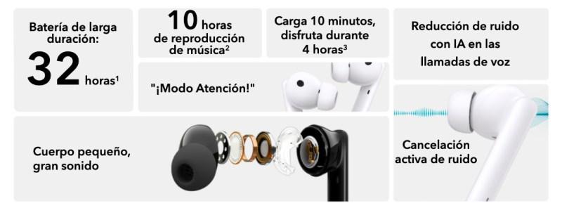 Audífonos HONOR Earbuds 2 Lite ¡conoce sus características y precio! - honor-earbuds-2-lite-caracterisiticas-precio