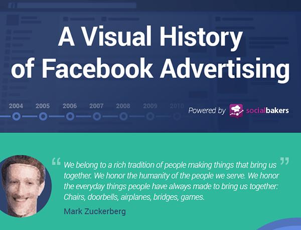 Infográfico: A História do Facebook Ads