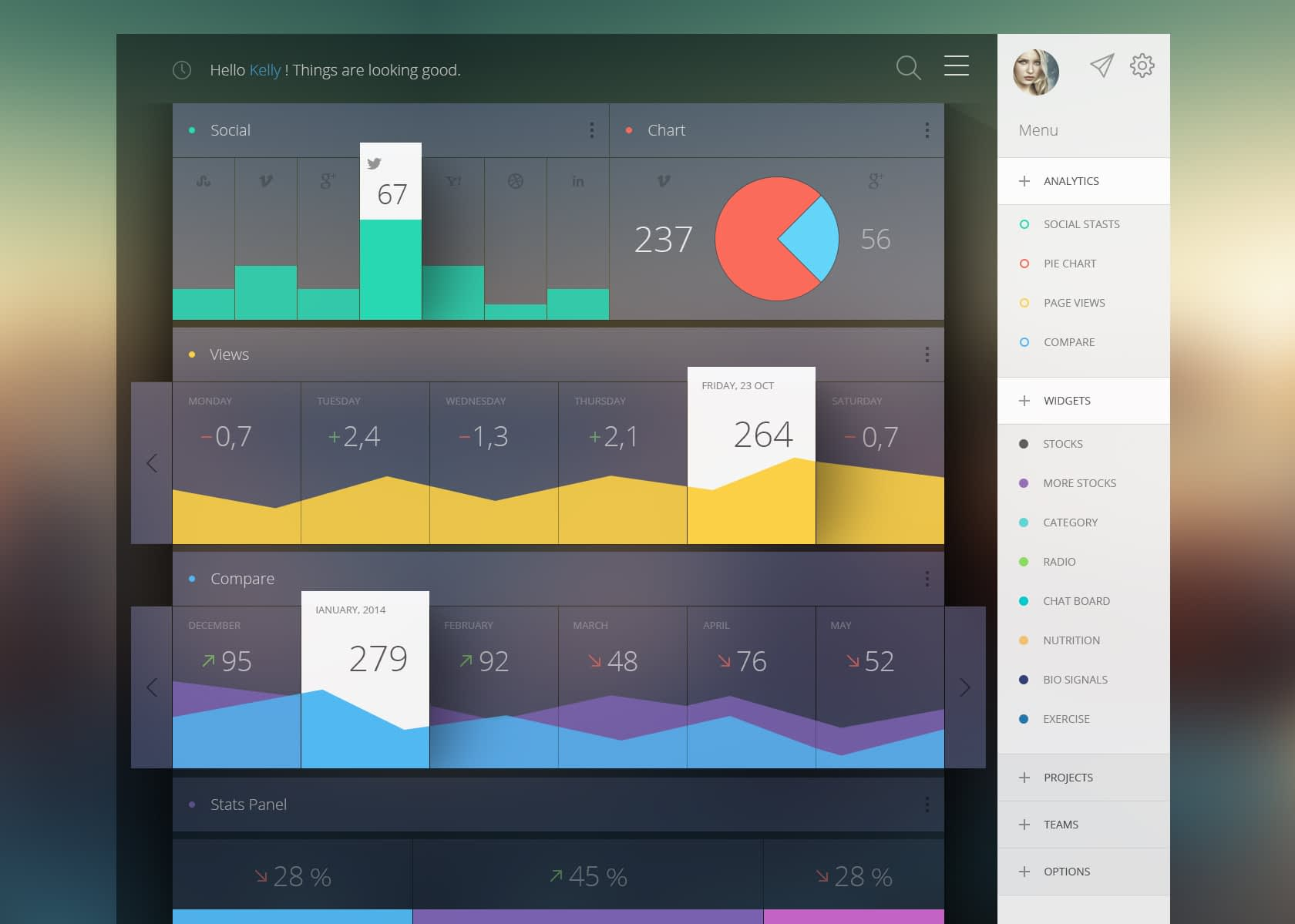 The Complete Beginner's Guide To Dashboard Design