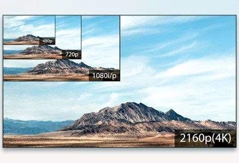 4K resolution comparison