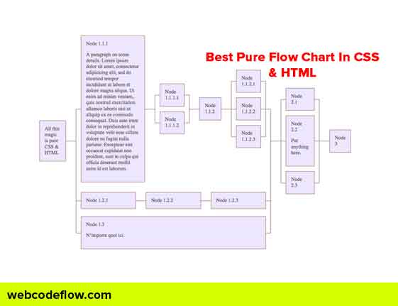 Flow-Chart-In-CSS-&-HTML