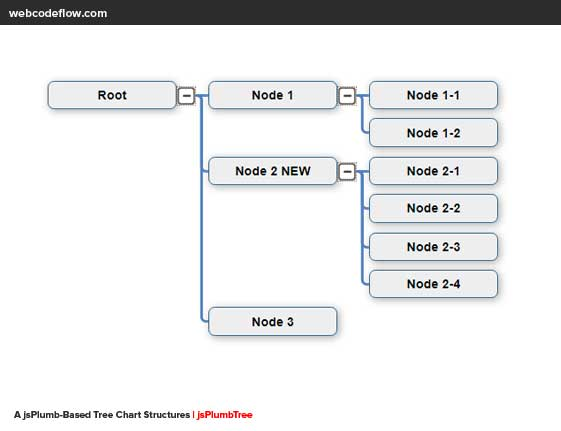 Tree-Chart-Structures-jsPlumbTree