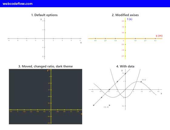 Vector-Graphs-smartGraph